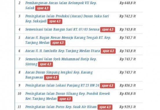 Asosiasi Kontraktor Tuding Ada Monopoli Lelang Proyek di Pokja Rohil